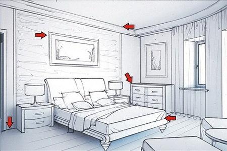 В комнате обозначены места обитания клопов